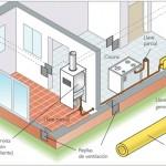 472099-servigas-calefaccion-6