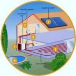 472111-servigas-energia-6